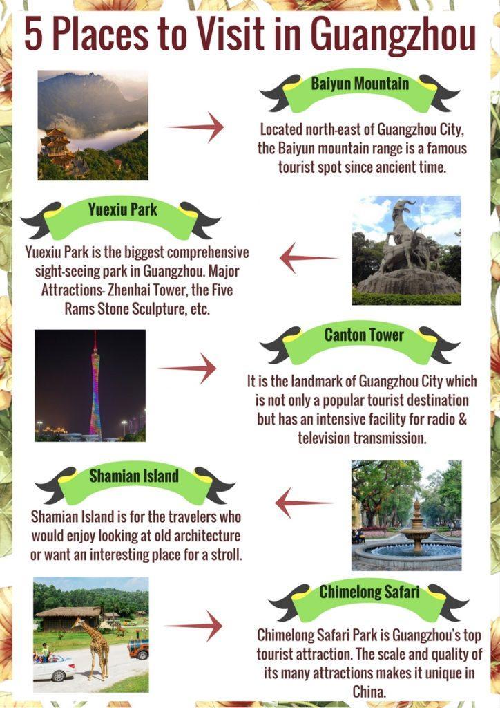40 things to do in Guangzhou, China